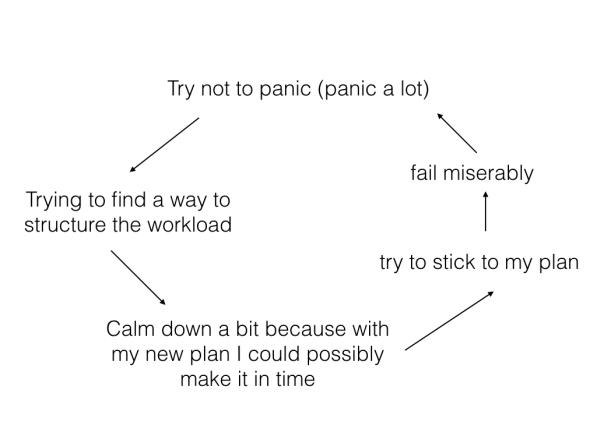 panic-spiral-001